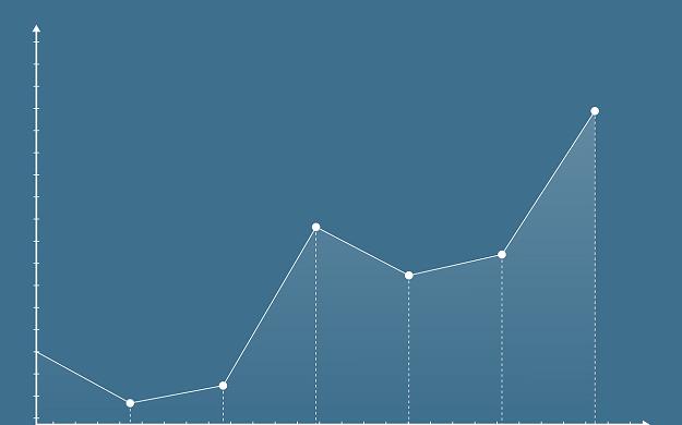 Viva-Voce - Business Statistics Terms for Job Interviews